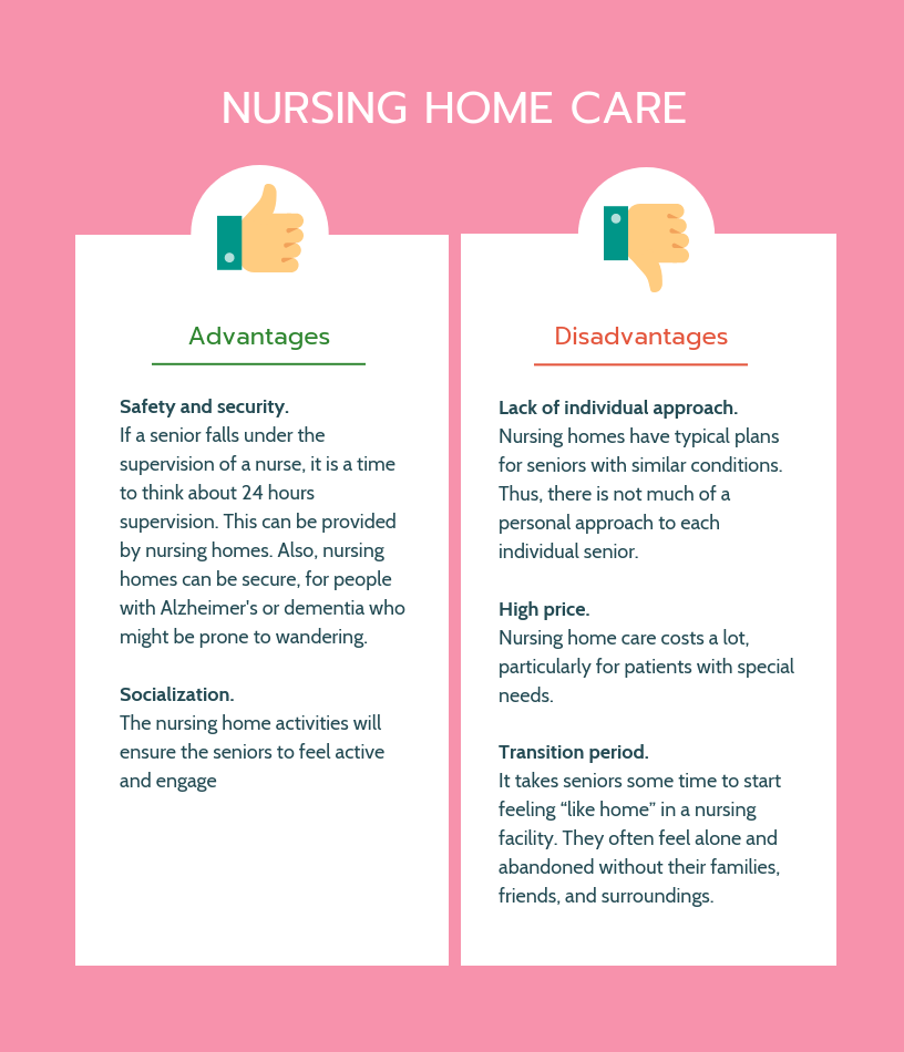 nursing home care pros and cons